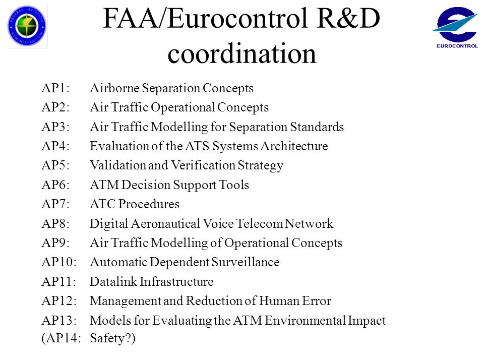 FAA/Eurocontrol R&D coordination AP1: Airborne Separation Concepts AP2: Air Traffic Operational Concepts AP3: Air Traffic Modelling for Separation Sta
