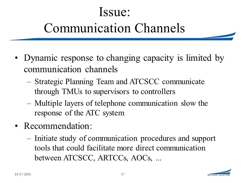 10/17/200117 Issue: Communication Channels Dynamic response to changing capacity is limited by communication channels –Strategic Planning Team and ATCSCC communicate through TMUs to supervisors to controllers –Multiple layers of telephone communication slow the response of the ATC system Recommendation: –Initiate study of communication procedures and support tools that could facilitate more direct communication between ATCSCC, ARTCCs, AOCs,...