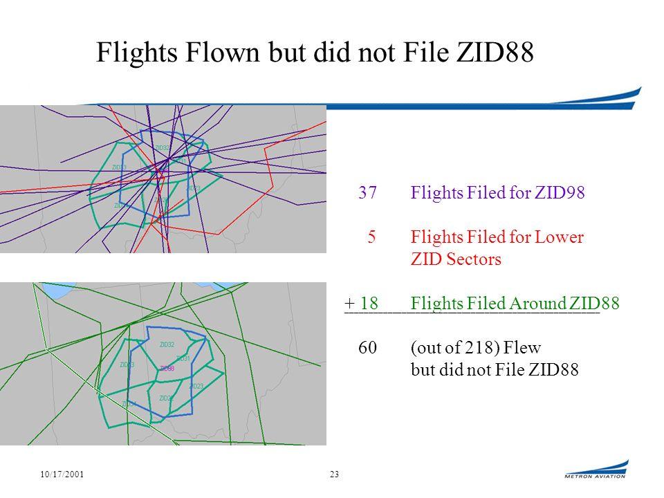10/17/200123 Flights Flown but did not File ZID88 37 Flights Filed for ZID98 5 Flights Filed for Lower ZID Sectors + 18 Flights Filed Around ZID88 60 (out of 218) Flew but did not File ZID88 _______________________________________________________