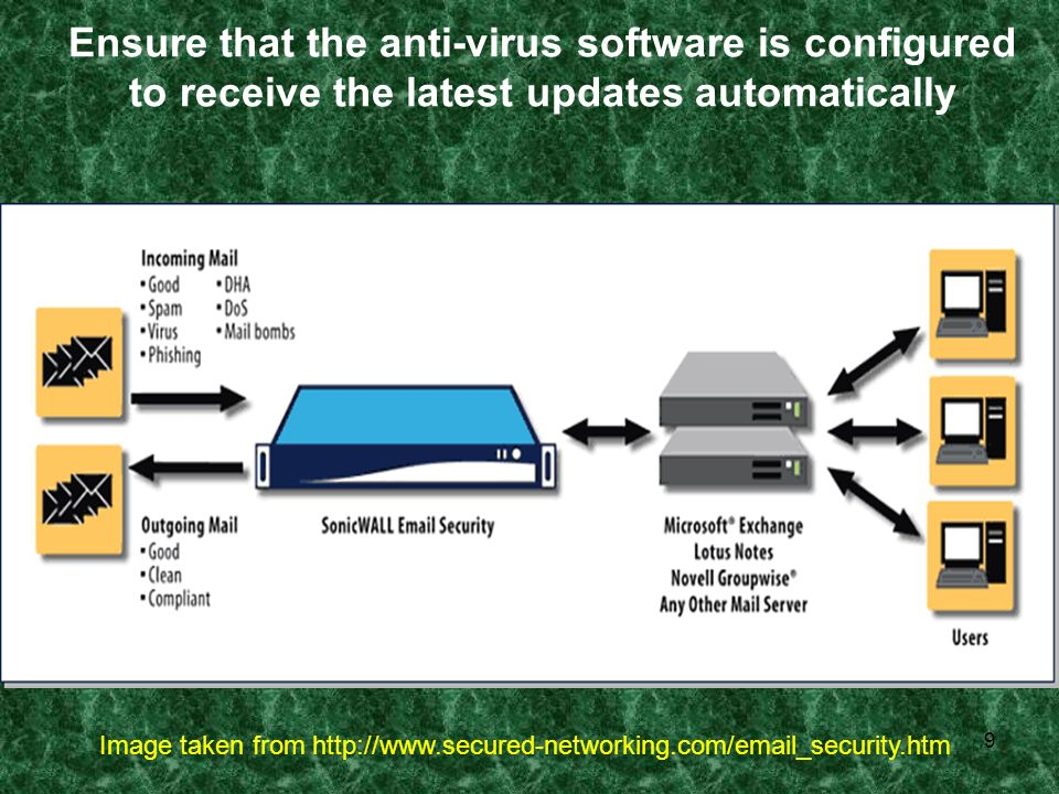 9 Ensure that the anti-virus software is configured to receive the latest updates automatically Image taken from http://www.secured-networking.com/ema