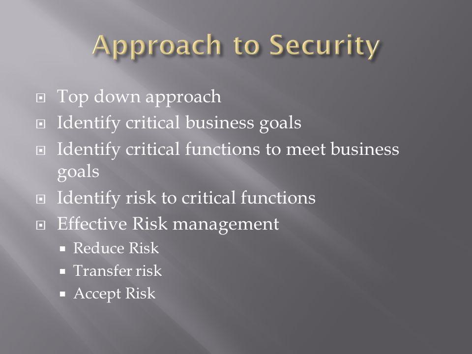 Top down approach Identify critical business goals Identify critical functions to meet business goals Identify risk to critical functions Effective Ri