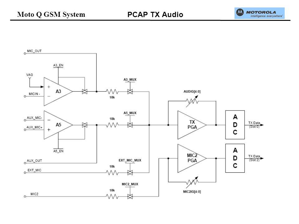 Moto Q GSM System PCAP TX Audio