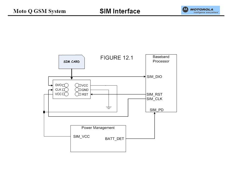 Moto Q GSM System SIM Interface