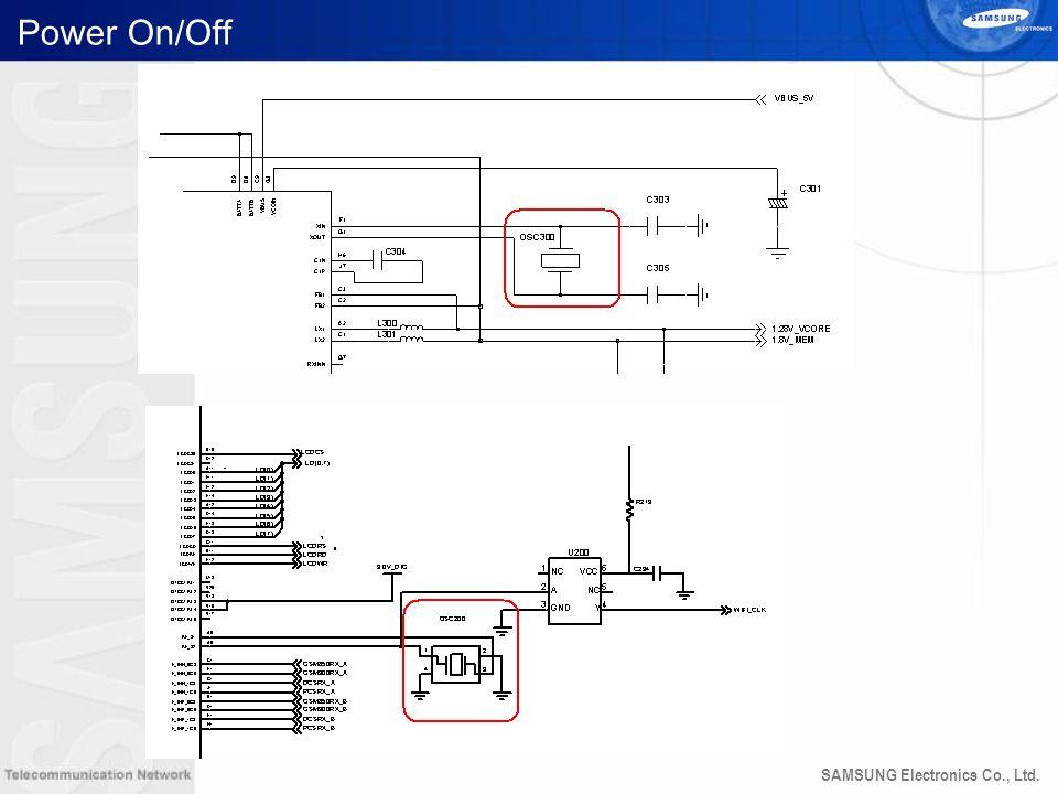 SAMSUNG Electronics Co., Ltd. Power On/Off