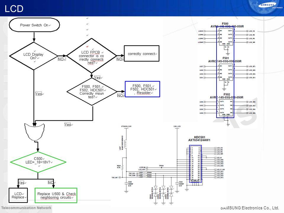 SAMSUNG Electronics Co., Ltd. LCD
