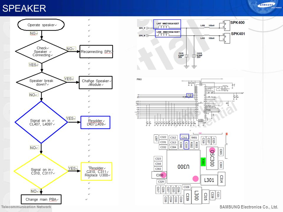SAMSUNG Electronics Co., Ltd. SPEAKER
