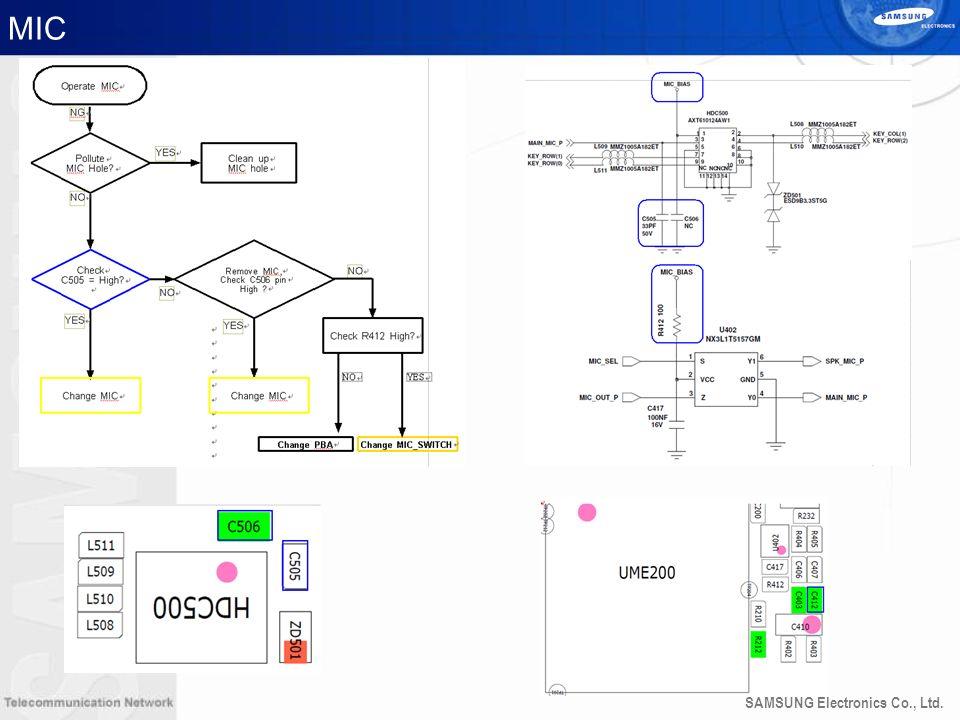 SAMSUNG Electronics Co., Ltd. MIC