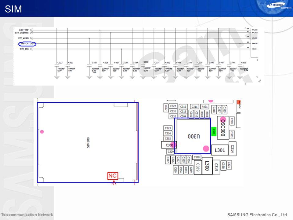 SAMSUNG Electronics Co., Ltd. SIM