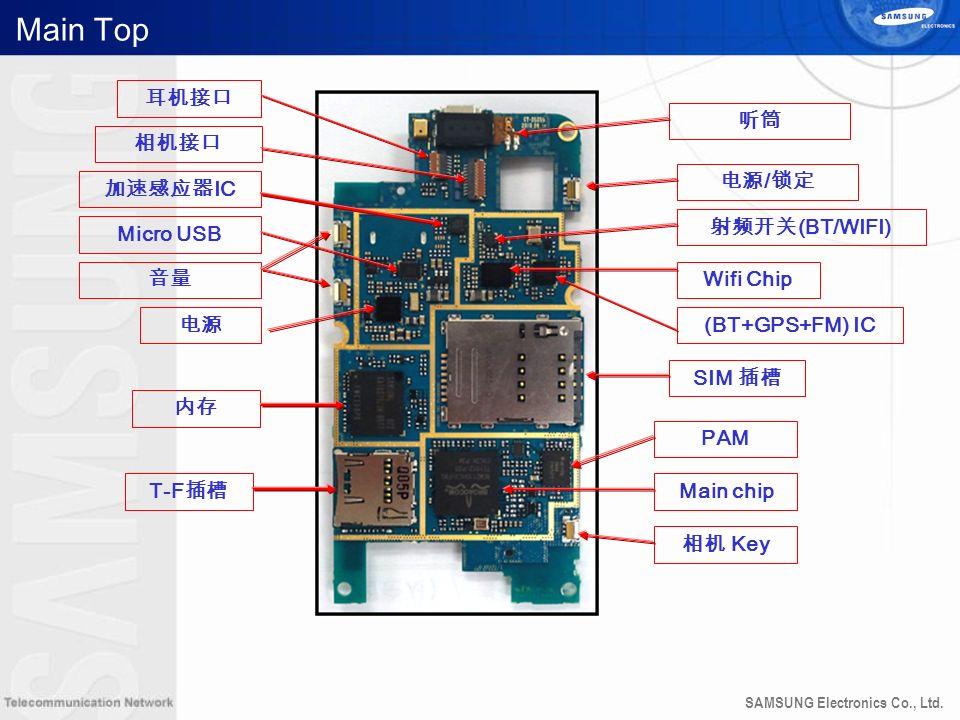 SAMSUNG Electronics Co., Ltd. Main Top / T-F Main chip PAM Key Micro USB IC SIM (BT/WIFI) Wifi Chip (BT+GPS+FM) IC
