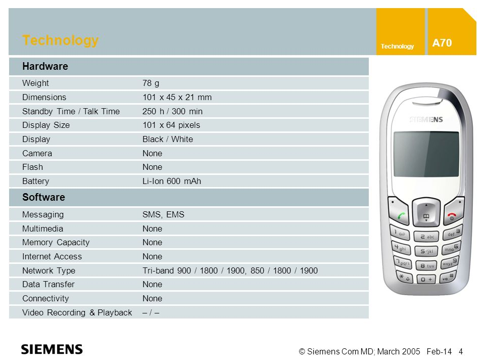 © Siemens Com MD; March 2005 Feb-14 4 Technology Hardware Weight Dimensions Standby Time / Talk Time Display Size Display Camera Flash Battery 78 g 101 x 45 x 21 mm 250 h / 300 min 101 x 64 pixels Black / White None Li-Ion 600 mAh Software Messaging Multimedia Memory Capacity Internet Access Network Type Data Transfer Connectivity Video Recording & Playback SMS, EMS None Tri-band 900 / 1800 / 1900, 850 / 1800 / 1900 None – / – Technology A70