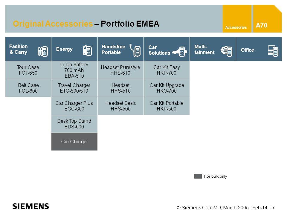 © Siemens Com MD; March 2005 Feb-14 5 Original Accessories – Portfolio EMEA Accessories Fashion & Carry Energy Office Car Solutions Handsfree Portable
