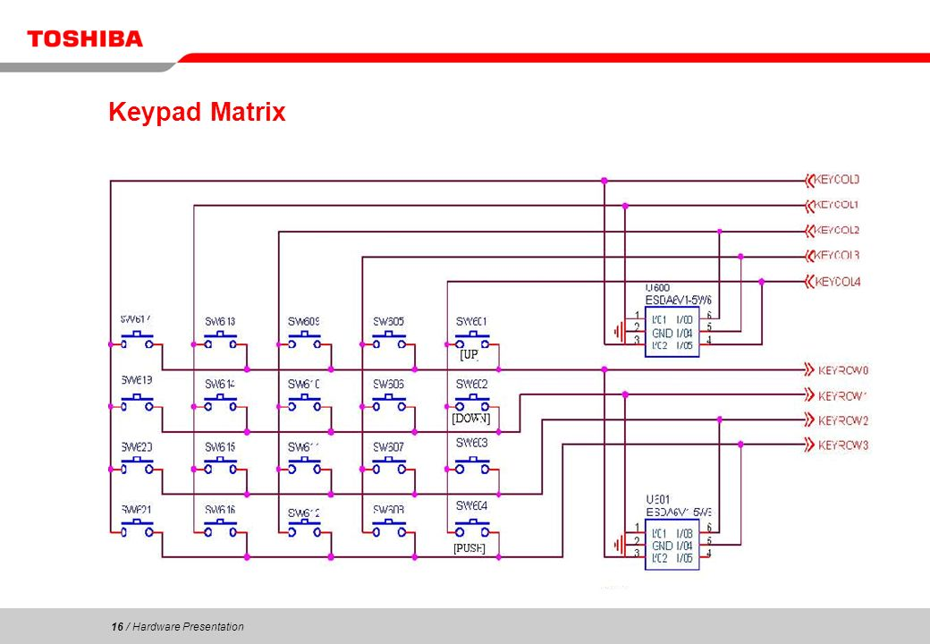 16 / Hardware Presentation 16 Keypad Matrix