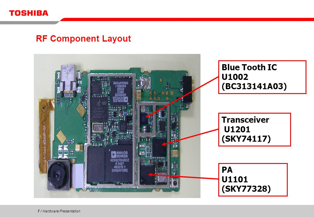 7 / Hardware Presentation 7 RF Component Layout PA U1101 (SKY77328) Transceiver U1201 (SKY74117) Blue Tooth IC U1002 (BC313141A03)