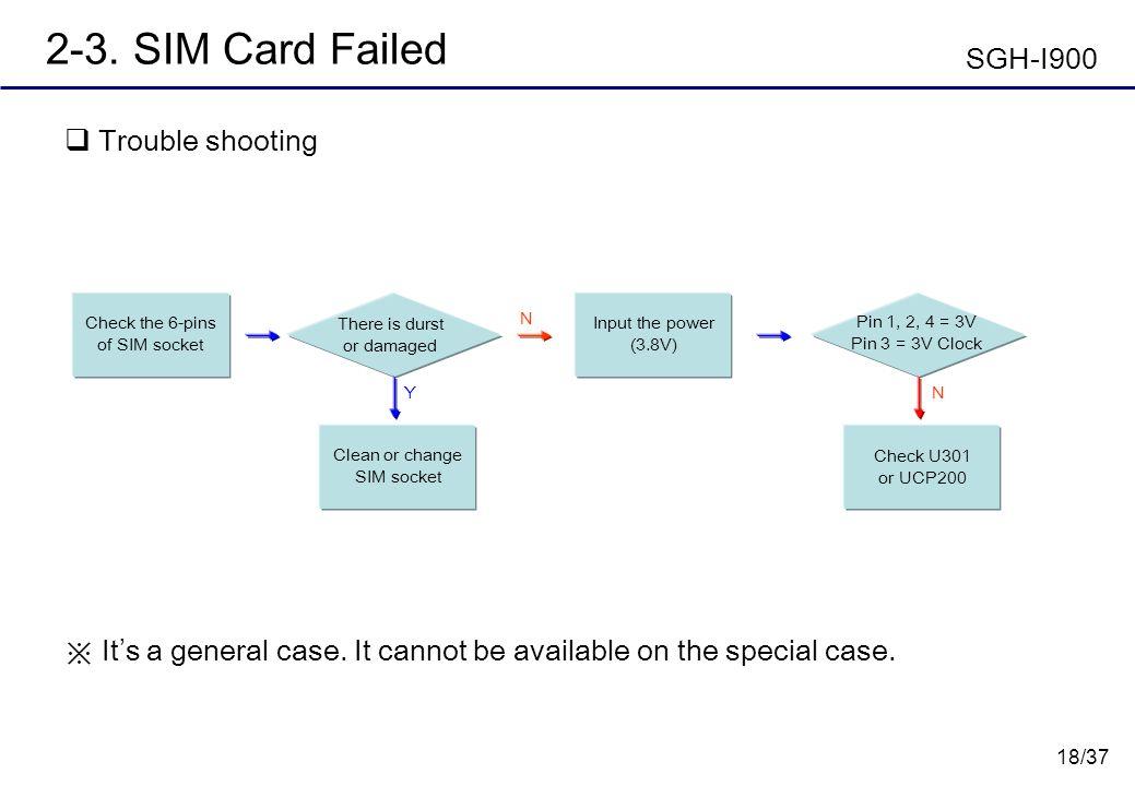 18/37 2-3. SIM Card Failed Trouble shooting Pin 1, 2, 4 = 3V Pin 3 = 3V Clock Check the 6-pins of SIM socket Clean or change SIM socket Check U301 or
