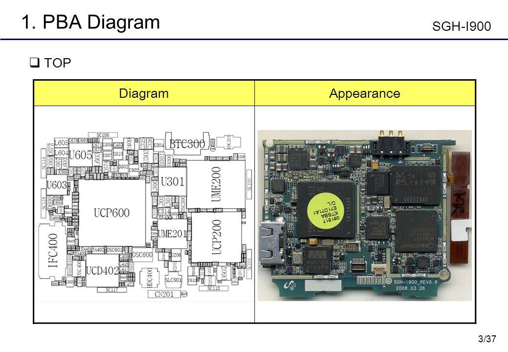 3/37 1. PBA Diagram TOP DiagramAppearance SGH-I900