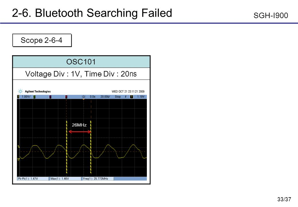 33/37 2-6. Bluetooth Searching Failed OSC101 Voltage Div : 1V, Time Div : 20 Scope 2-6-4 SGH-I900 26MHz