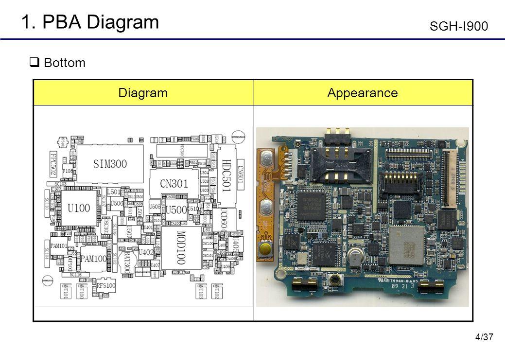4/37 1. PBA Diagram Bottom DiagramAppearance SGH-I900