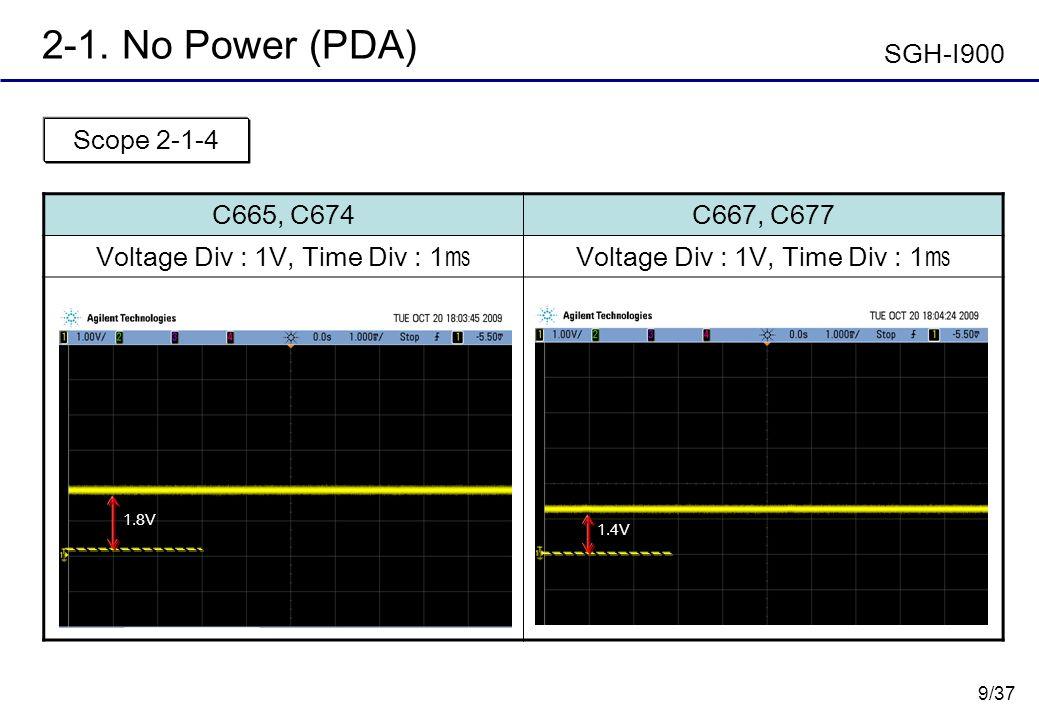 9/37 2-1. No Power (PDA) C665, C674C667, C677 Voltage Div : 1V, Time Div : 1 Scope 2-1-4 1.8V SGH-I900 1.4V