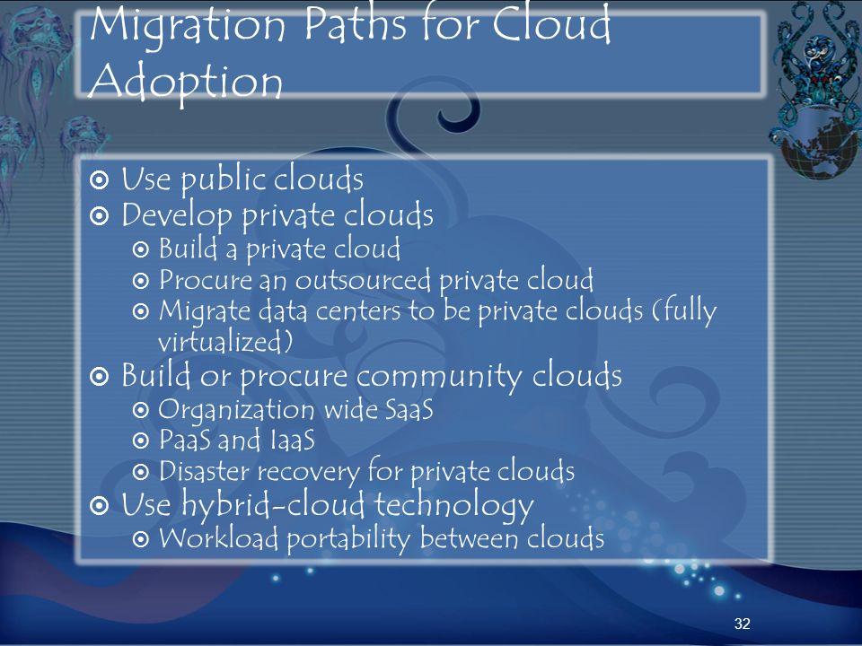 Migration Paths for Cloud Adoption Use public clouds Develop private clouds Build a private cloud Procure an outsourced private cloud Migrate data cen