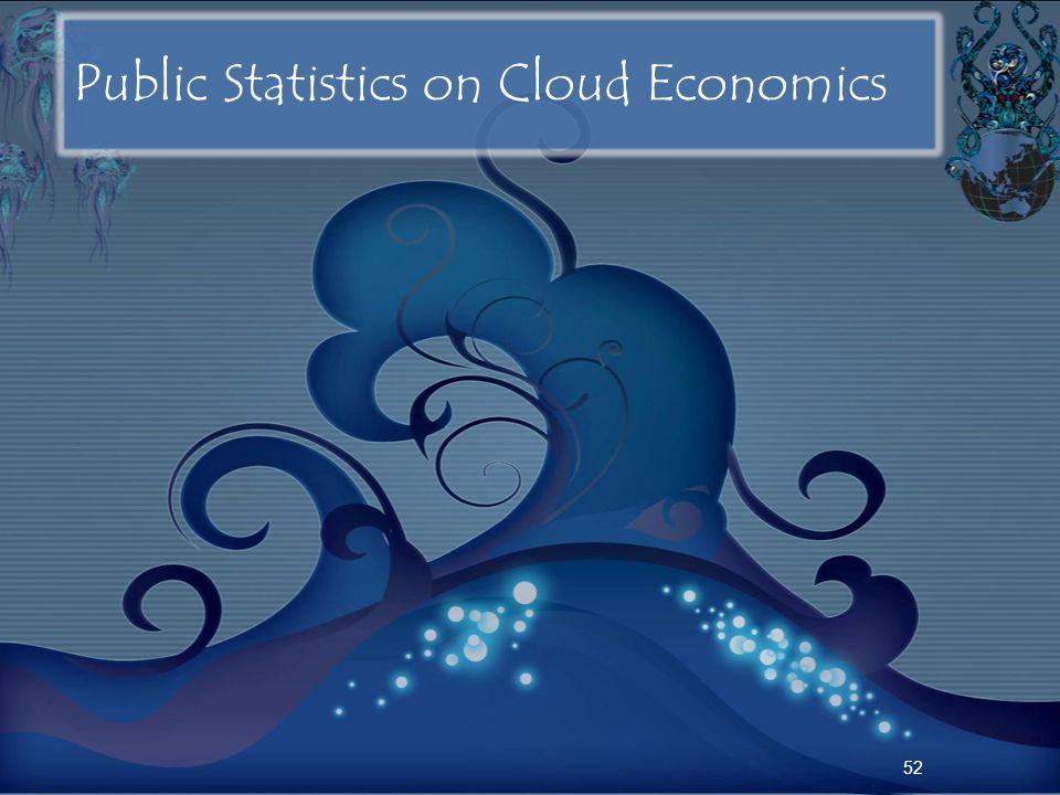 52 Public Statistics on Cloud Economics