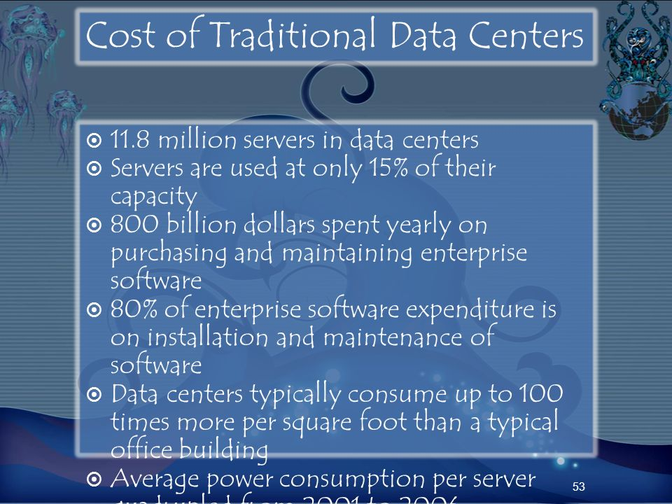 Cost of Traditional Data Centers 11.8 million servers in data centers Servers are used at only 15% of their capacity 800 billion dollars spent yearly