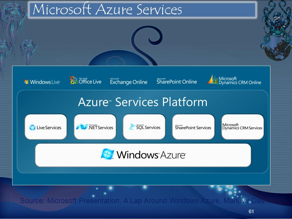 Microsoft Azure Services 61 Source: Microsoft Presentation, A Lap Around Windows Azure, Manuvir Das