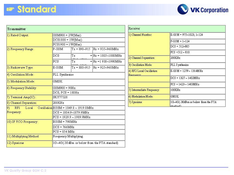 VK Quality Group GSM C/S Standard Standard