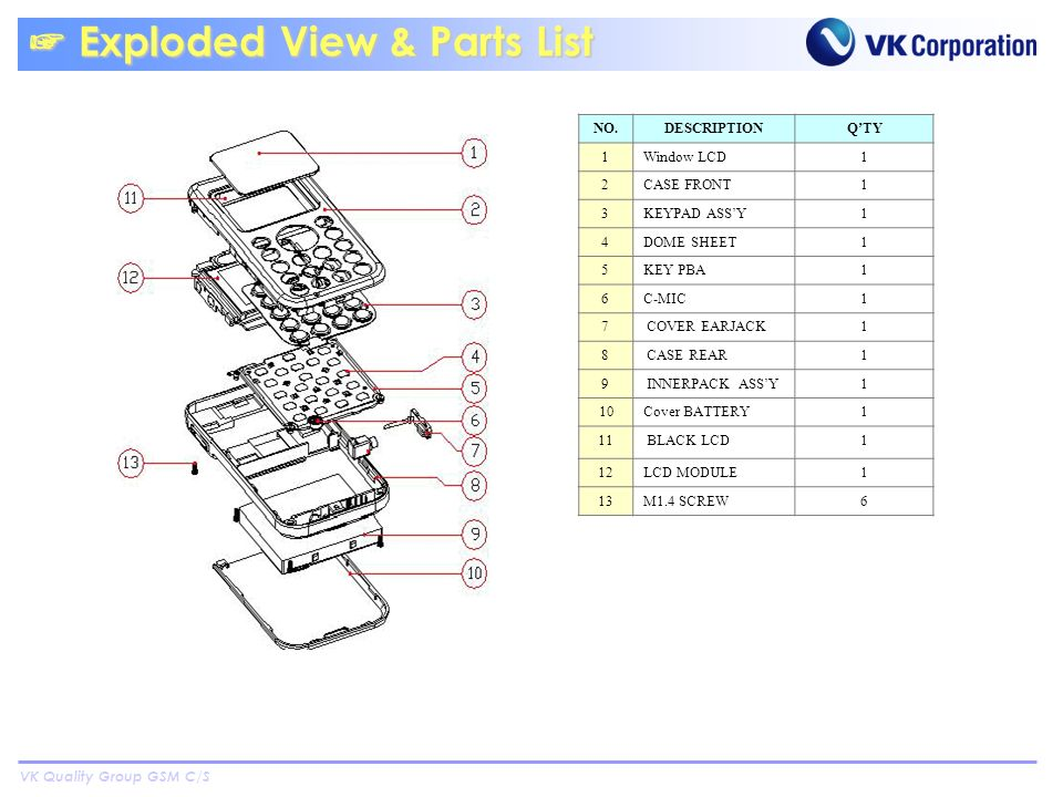 VK Quality Group GSM C/S Exploded View & Parts List Exploded View & Parts List NO.DESCRIPTIONQTY 1Window LCD1 2CASE FRONT1 3KEYPAD ASSY1 4DOME SHEET1 5KEY PBA1 6C-MIC1 7 COVER EARJACK1 8 CASE REAR1 9 INNERPACK ASSY1 10Cover BATTERY1 11 BLACK LCD1 12LCD MODULE1 13M1.4 SCREW6