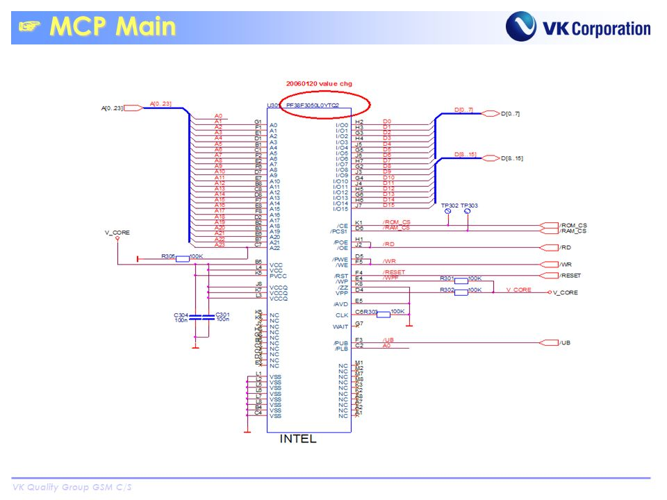 VK Quality Group GSM C/S MCP Main MCP Main