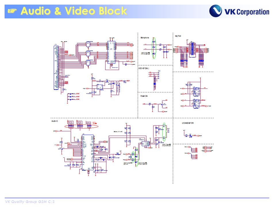 VK Quality Group GSM C/S Audio & Video Block Audio & Video Block