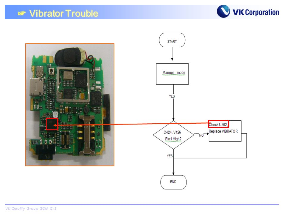 VK Quality Group GSM C/S Vibrator Trouble Vibrator Trouble
