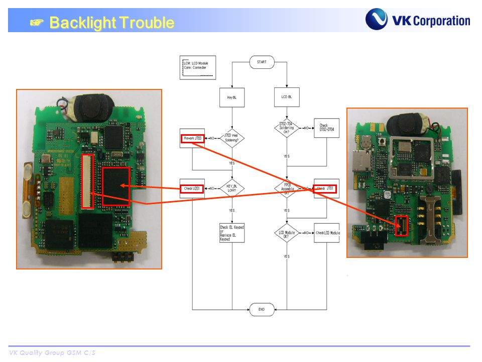 VK Quality Group GSM C/S Backlight Trouble Backlight Trouble
