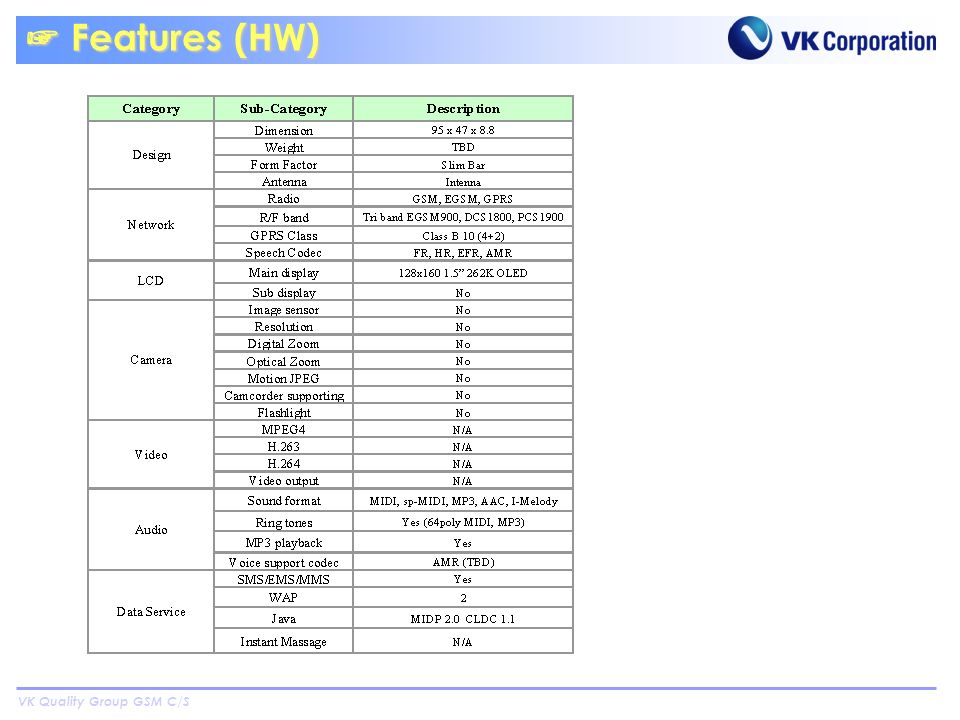 VK Quality Group GSM C/S Features (HW) Features (HW)