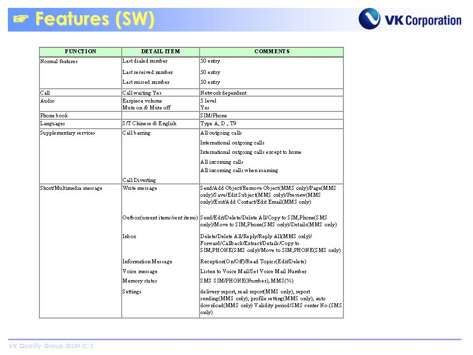 VK Quality Group GSM C/S Features (SW) Features (SW)