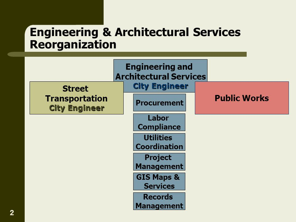 2 Engineering & Architectural Services Reorganization Records Management GIS Maps & Services Project Management Utilities Coordination Labor Complianc
