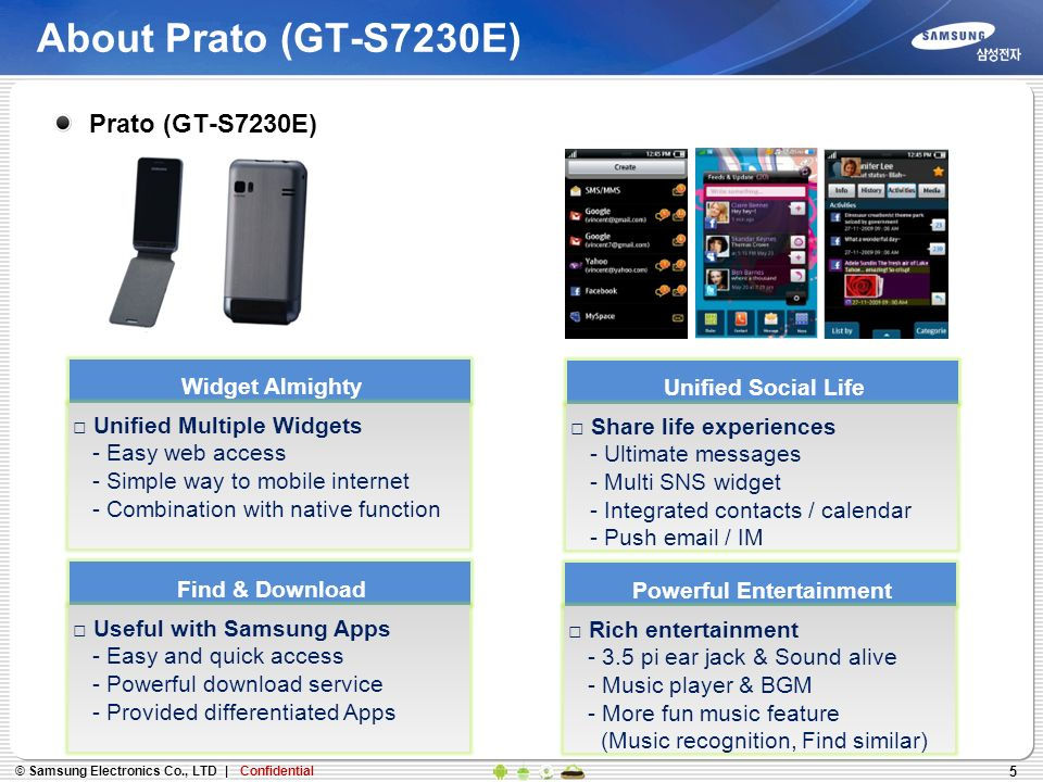 5 About Prato (GT-S7230E) Prato (GT-S7230E) Widget Almighty Unified Multiple Widgets - Easy web access - Simple way to mobile internet - Combination with native function Unified Social Life Share life experiences - Ultimate messages - Multi SNS widget - Integrated contacts / calendar - Push  / IM Powerful Entertainment Rich entertainment pi ear jack & Sound alive - Music player & BGM - More fun music feature (Music recognition, Find similar) Find & Download Useful with Samsung Apps - Easy and quick access - Powerful download service - Provided differentiated Apps