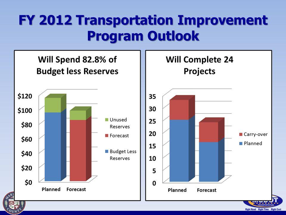 FY 2012 Transportation Improvement Program Outlook