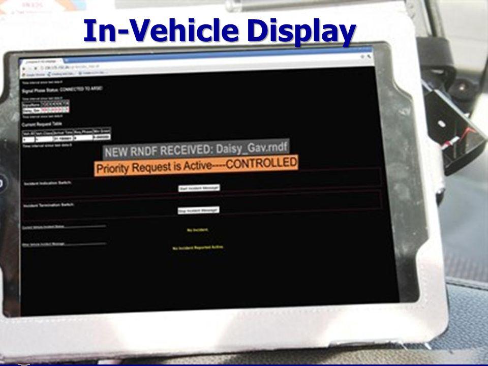In-Vehicle Display