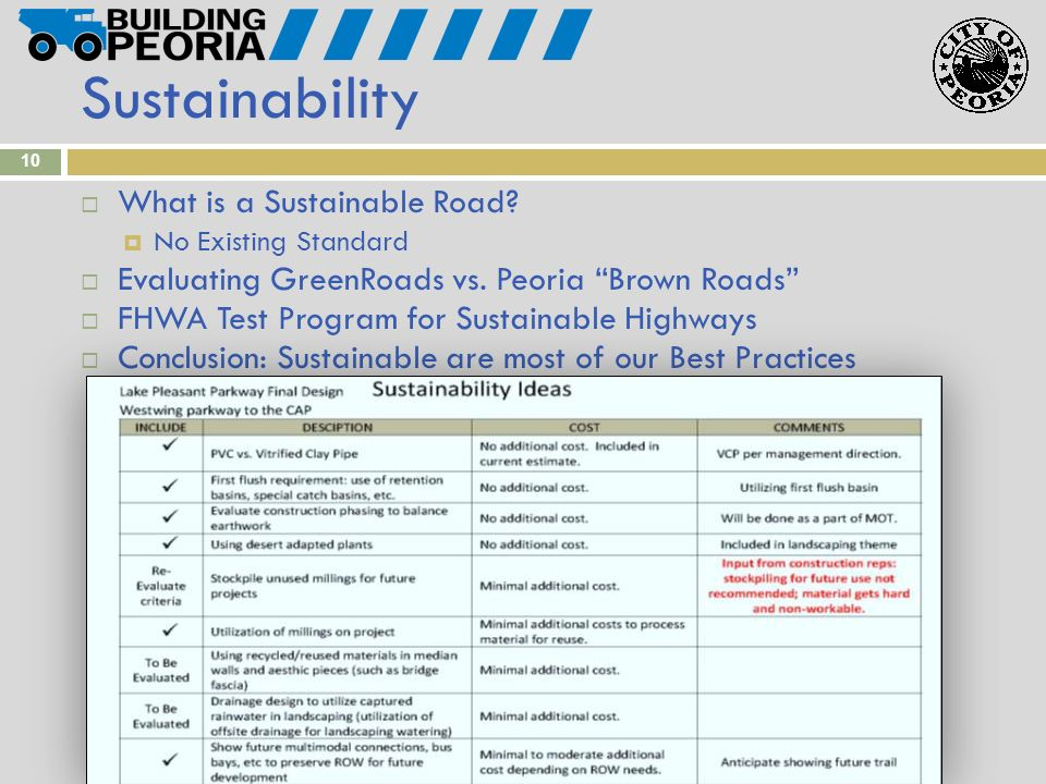 Lake Pleasant Parkway Final Design Dynamite to SR303L 10 What is a Sustainable Road? No Existing Standard Evaluating GreenRoads vs. Peoria Brown Roads