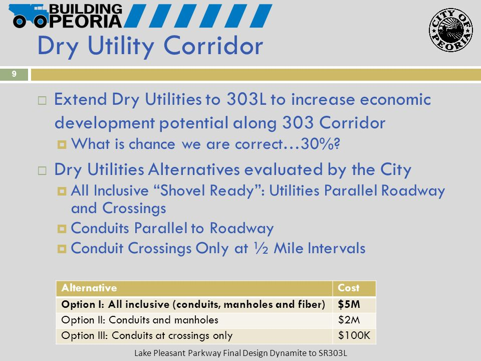 Lake Pleasant Parkway Final Design Dynamite to SR303L 9 Extend Dry Utilities to 303L to increase economic development potential along 303 Corridor What is chance we are correct…30%.