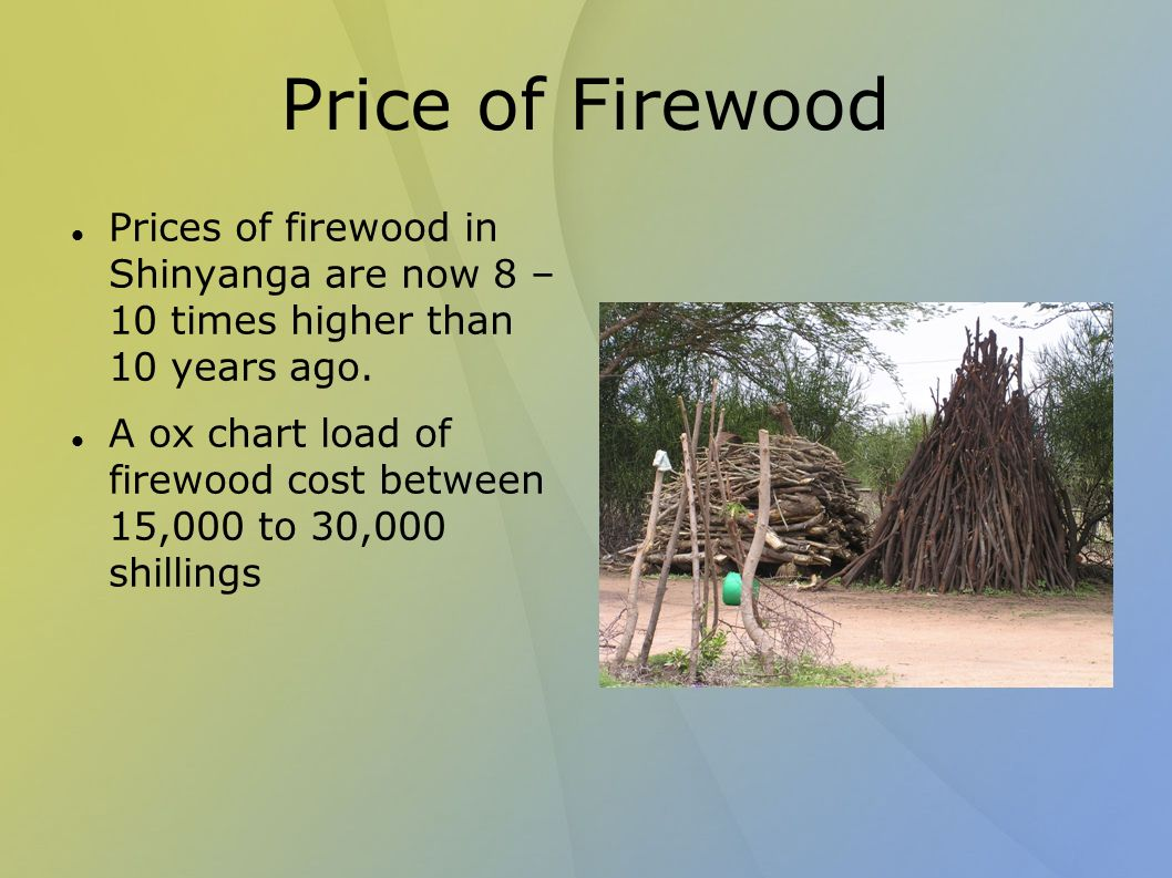 Price of Firewood Prices of firewood in Shinyanga are now 8 – 10 times higher than 10 years ago.