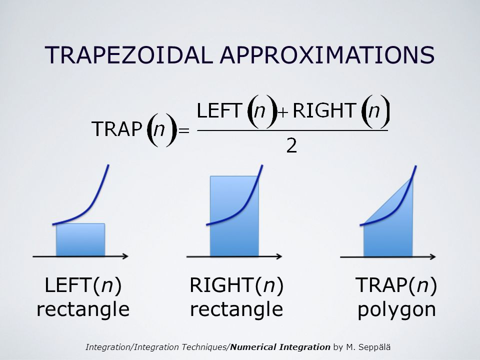Integration/Integration Techniques/Numerical Integration by M. Seppälä TRAPEZOIDAL APPROXIMATIONS LEFT(n) rectangle RIGHT(n) rectangle TRAP(n) polygon