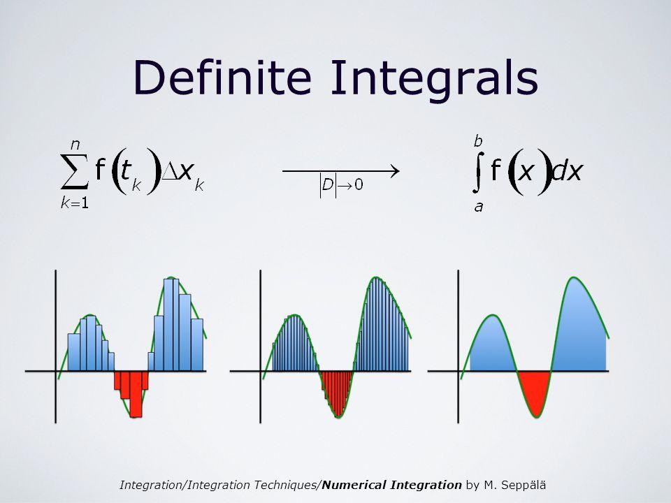 Integration/Integration Techniques/Numerical Integration by M. Seppälä Definite Integrals