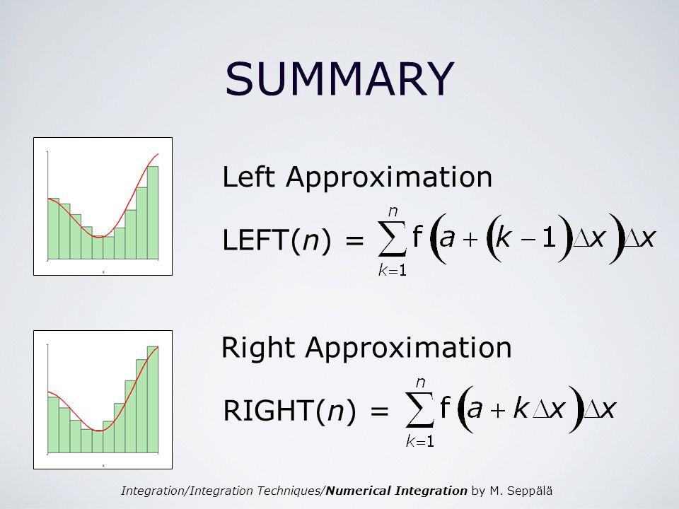 Integration/Integration Techniques/Numerical Integration by M. Seppälä SUMMARY Right Approximation Left Approximation RIGHT(n) =LEFT(n) =
