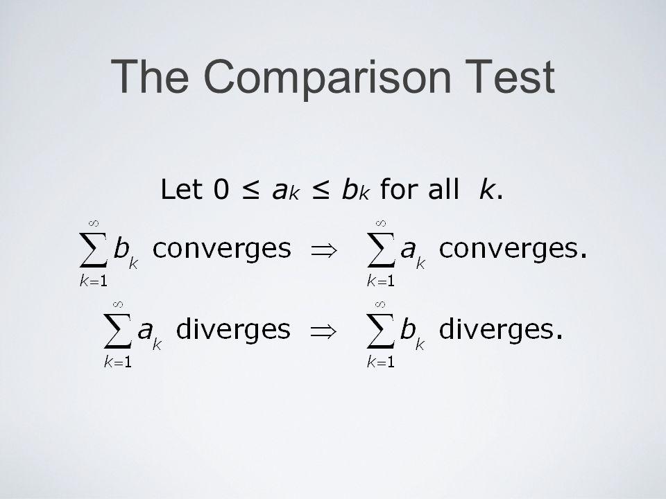 The Comparison Test Let 0 a k b k for all k.