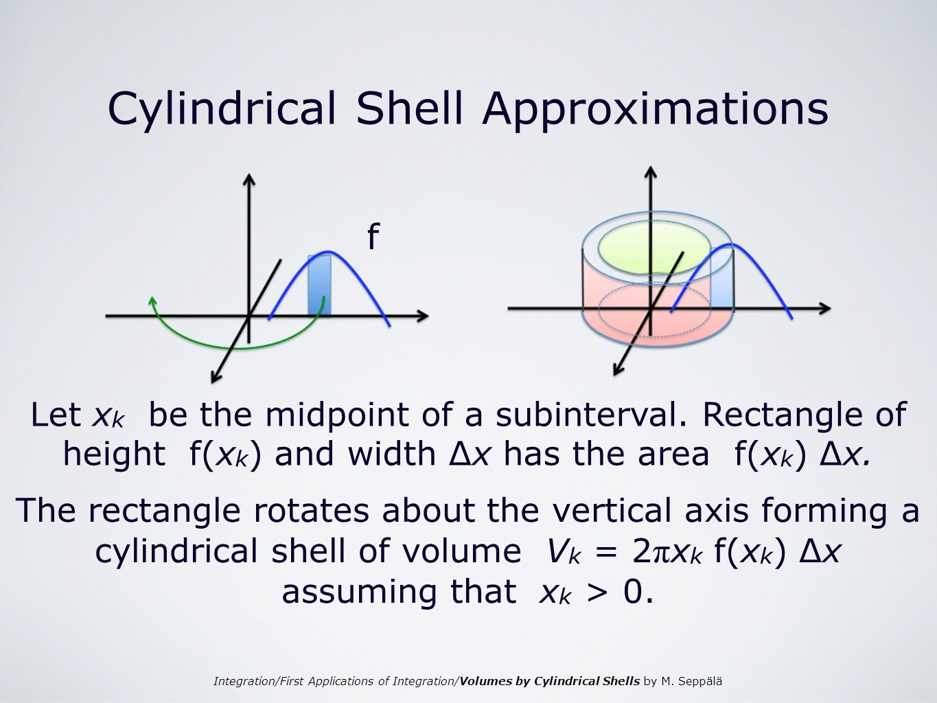 Integration/First Applications of Integration/Volumes by Cylindrical Shells by M.