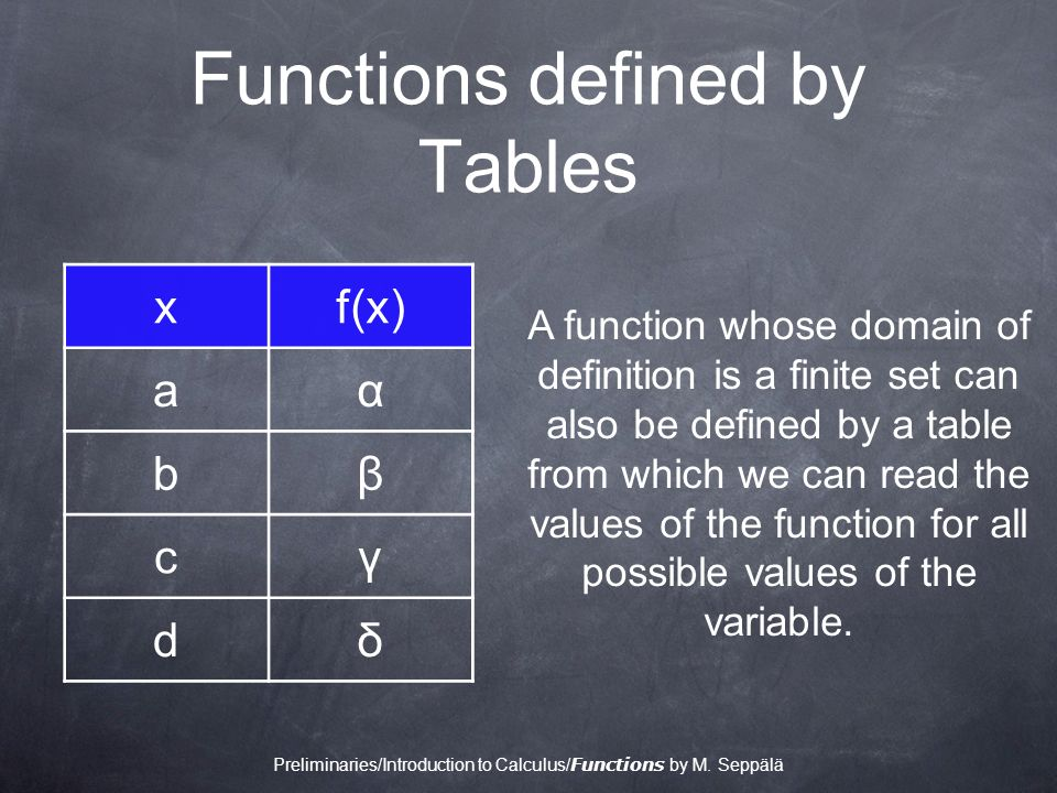 Functions defined by Tables A function whose domain of definition is a finite set can also be defined by a table from which we can read the values of the function for all possible values of the variable.