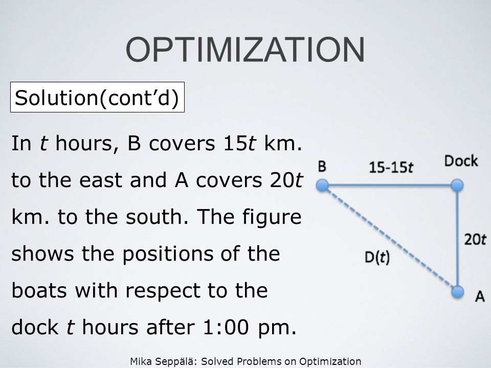 Mika Seppälä: Solved Problems on Optimization Solution(contd) OPTIMIZATION In t hours, B covers 15t km. to the east and A covers 20t km. to the south.