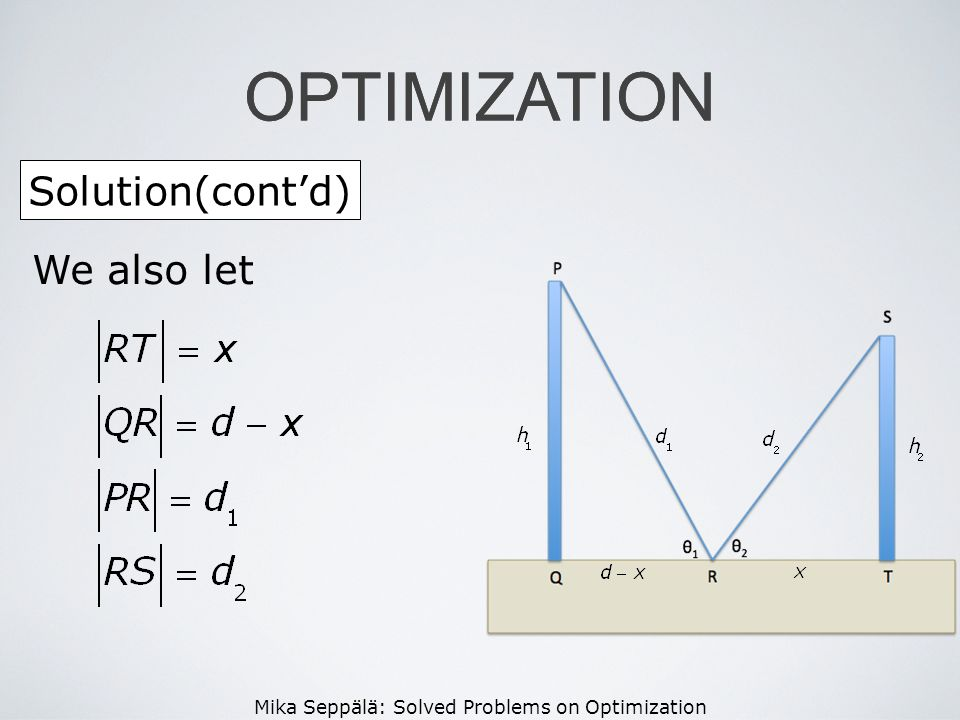 Mika Seppälä: Solved Problems on Optimization OPTIMIZATION Solution(contd) OPTIMIZATION We also let