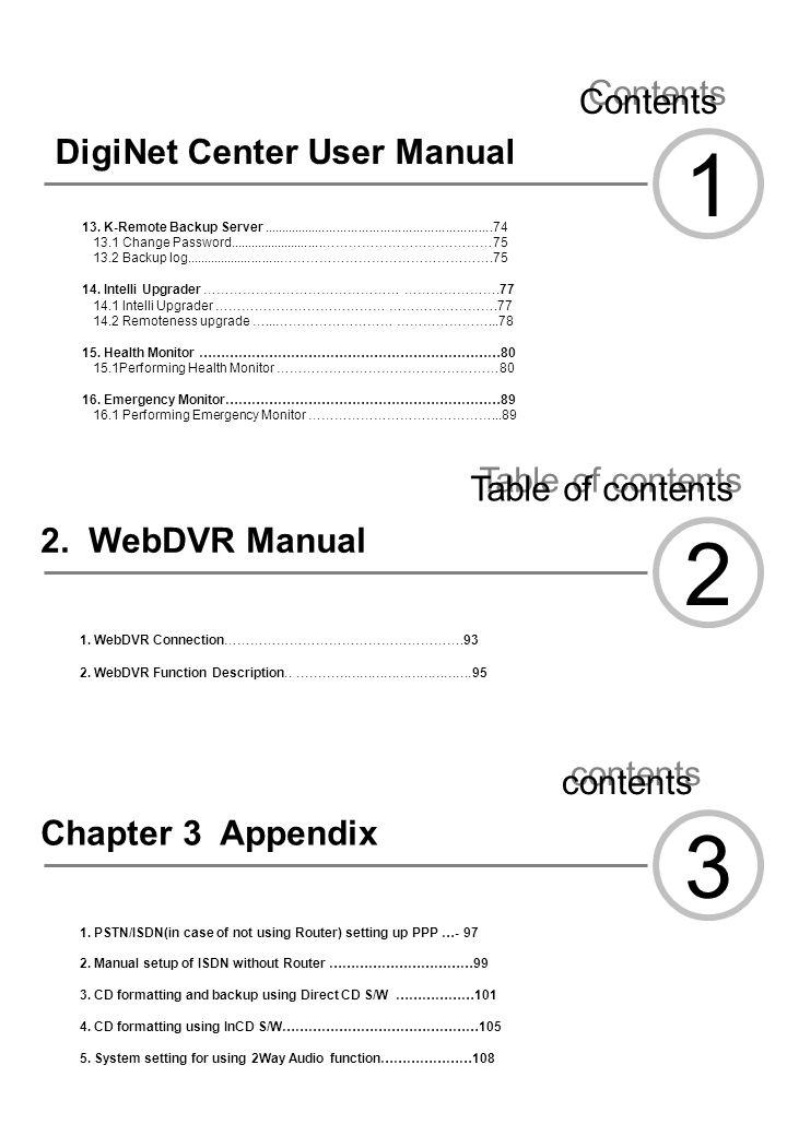 1. WebDVR Connection……………………………………………….93 2. WebDVR Function Description............................................. 95 2. WebDVR Manual Table of con